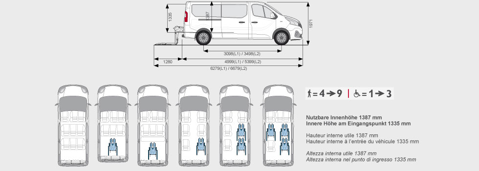 Nissan-NV300-configurations